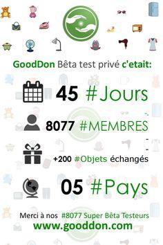 Notre bêta-test privé est à présent terminé, nous remercions nos 8077 membres !  GoodDon ouvre le bêta-test public incrivez-vous au : www.gooddon.com !