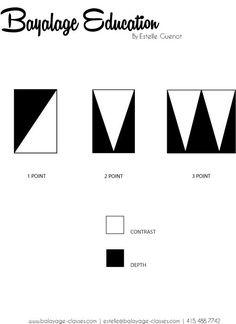 Bayalage-Graph1-4: