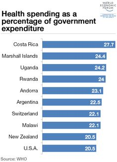 150812-health-spending-government-expenditure
