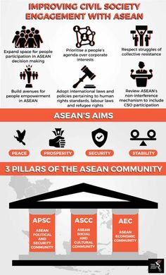 ASEAN should be people focussed Labor Law, Civil Society, Prioritize, Decision Making, People, People Illustration, Folk