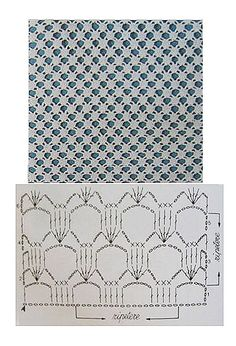 Crochét stitch pattern