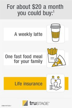 In the time it takes to check your social media posts, you could buy life insurance. Apply in about 10 minutes - life insurance could be the easiest thing you do all day.