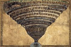15 Different Interpretations of Hell in Art - The Abyss of Hell - This is Botticelli's interpretation of Dante's hell. It kind of looks like a spinning top – but don't twirl it. You'll let loose all the demons!