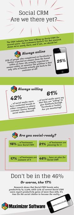 #Social #CRM #Infographic