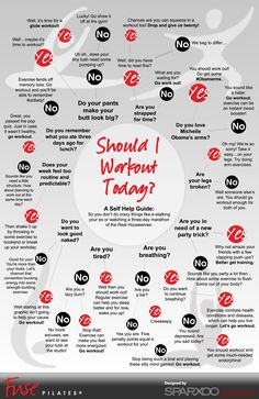 #Health #Infographics - Should I Workout Today? #Infografia