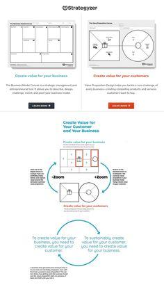 Value Proposition + Business Proposition Canvases   http://blog.strategyzer.com/posts/2014/9/29/value-proposition-design