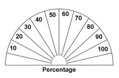 Pendulum Charts - Bing Imagens