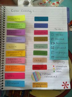 This is gorgeous but I have to be honest - I'd never be able to keep track of this many codes color bullet journal etc. Bet her planner is gorgeous though. Kids Shoe Organization, Binder Organization, Organizing, Vie Motivation, Study Motivation, Color Coding Notes, Color Coding Planner, Passion Planner, Happy Planner