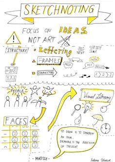 Sketchnote about Sketchnoting