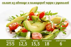 Салат из авкоадо с помидорами черри и рукколой