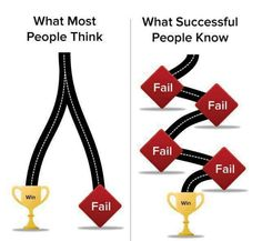 What most people think ,What successful people know.