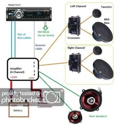 amplifier wiring diagrams excursions pinterest cars, car audio car stereo amp wiring diagram beginers guide to car audio smartmaniacs