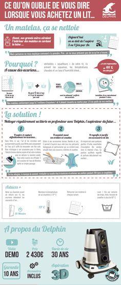 Que peut bien cacher une literie mal entretenue ? Quid des acariens ?  Quelles sont les astuces pour s'en débarrasser ?  Découvrez l'infographie de www.delphinfrance.fr