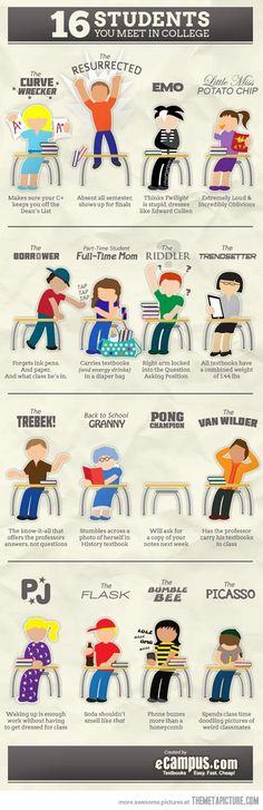 The 16 types of students you meet in College.  I was a combination of the Resurrected and the Trebek....maybe a little PJ and Bumble Bee too.