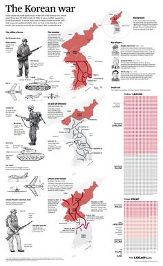 The Korean War : The battles, weapons and casualties of the Korean War (Infographic)
