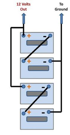 Our Answer to: How Do I Connect 4 Six Volt Batteries To My 12 Volt RV House Battery System. I need a diagram of how to hookup 4-6 volt deepcycle batteries for a 12 volt system? Read More: http://www.everything-about-rving.com/how-do-i-connect-4-six-volt-batteries-to-my-12-volt-rv-house-battery-system.html