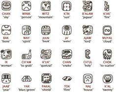 Mayan Symbols on Pinterest | Aztec Warrior, Aztec Art and Ancient ...