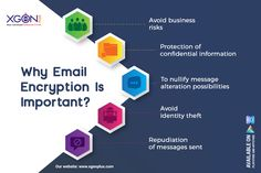 Concerned about your security of emails? If so, it's worth looking at the secure encrypted email solution, XgenPlus -The most secure email provider. Email Providers, Identity Theft, Business Tips, Messages, Motivation, Text Posts, Text Conversations, Inspiration