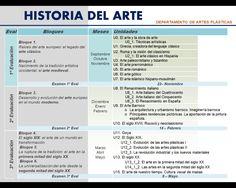 Secuencia de contenidos de la materia Historia del Arte (2º Bachillerato) Classical Art, Artworks, Baccalaureate, Art History, Artists