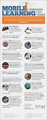 Mobile learning thru the years #infografia #infographic #education
