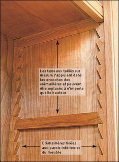 Crémaillères en bois pour étagère - Lee Valley Tools