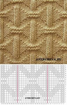 Knitting Charts Patterns Haken Ideas For 2019 Knitting Paterns, Knitting Charts, Lace Knitting, Knitting Designs, Knit Patterns, Stitch Patterns, Knit Purl Stitches, How To Purl Knit, Garter Stitch