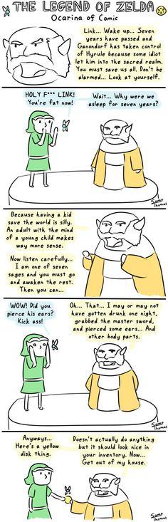 The Legend Of Zelda: Ocarina of Comic