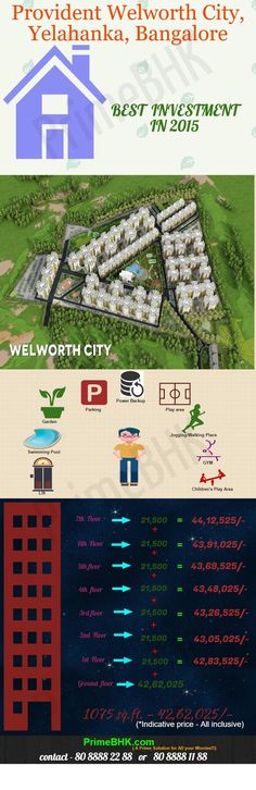 PROVIDENT Welworth City is set amidst 41 acres of sprawling lush green space near Yelahanka - Doddaballapur Main Road. It consists of 3360 units with a combination of both 2BHK and 3BHK flats. This home offers everything you have ever wanted from the best of amenities to good civil infrastructure and specifications.