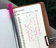 This bullet journal tracks: My mileage as I trained for the Golden Gate Half Marathon. I'd log my individual runs and then total up the mileage at the end of the week. I had stopped running and was starting from zero, so wanted to increase my mileage slowly so I wouldn't get injured.