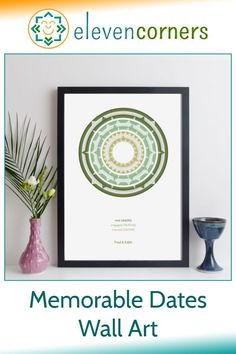 Custom geometric artwork created from any three special dates (e.g. met / engaged / married). Below the artwork, there is colour coded text to identify each date, and there's room for a special message too. The date is easy to read from the artwork - just count the arrow heads on the rings. A unique personalised anniversary gift idea. Special anniversary present. #elevencorners #anniversarygift #geometric #wallart #personalisedprints #giftidea Personalized Anniversary Gifts, Personalised Gifts For Him, Personalised Prints, Personalized Wall Art, Geometric Artwork, Family Wall Art, Presents For Him, Online Gift, Music Artwork