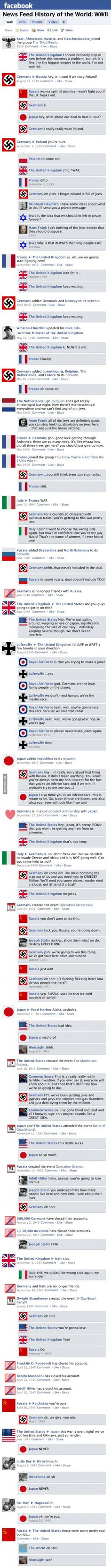 Facebook History: WWII