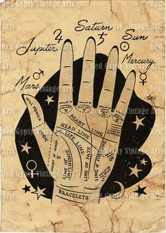 Palmistry truth or hoax pinterest palm palm hand and shorts digital printable vintage palmistry palm reading astrology zodiac diagram black white illustration retro graphic clipart scrapbook image m4hsunfo