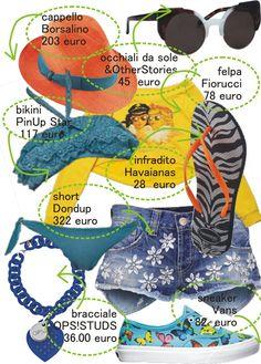 #31 || SS || VOGLIA DI MARE ‹ Blogging Fashion #denim #dondup #bracelet #opsobjects #flippers #havaianas #fiorucci #borsalino #bikini #pinupstars #sunglasses #
