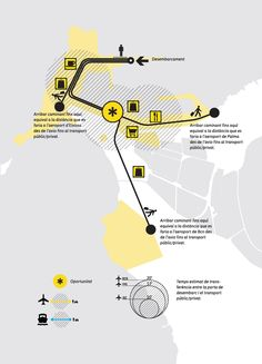 Futuro del nucleo urbano y puerto De La Savina, Estudio Lunar - BETA