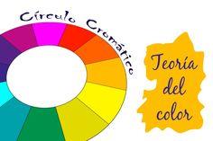 Teoría del color: círculo cromático