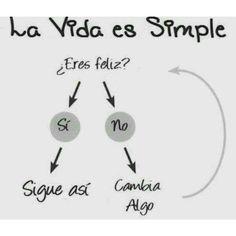La vida es simple Relief Society, Life Quotes, Math, Memes, Sentences, Ser Feliz, Words, Thoughts, Dating