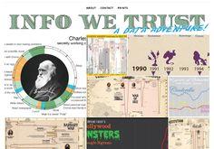 インフォグラフィック デザイナー Info We Trust