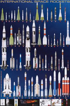 International Space Rockets NASA Rocketry Education Poster 24x36 – BananaRoad