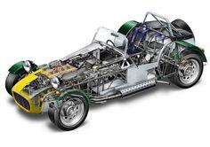 Caterham Cars, Caterham Super 7, Caterham Seven, Maserati, Bugatti, Sport Cars, Race Cars, Cutaway, Lotus Sports Car