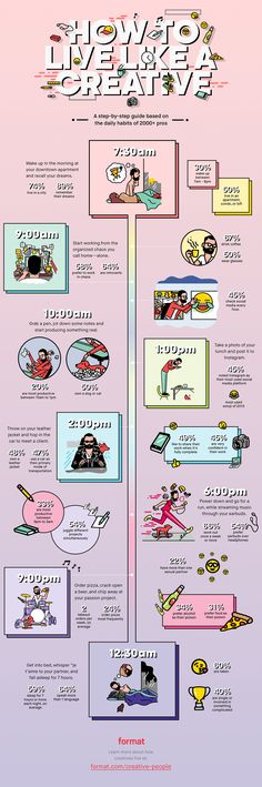 "Awesome One Pager filled with excellent illustrations taking a fun look at the life of a cliché ""creative"". The long scrolling Single Page website features a colorful background gradient that changes while you scroll. Really like how they offer the whole lot of content in the site as a downloadable hi-res infographic. Would love to see more of that in One Pagers. Also final shout out to this smart bit of content marketing in a One Pager by Format website builder."