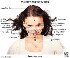 Face L, The Face, Learn Greek, Greek Language, Eyelashes, Lips, Education, Learning, Words