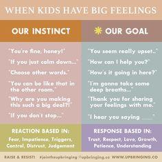 Gentle Parenting Quotes, Mindful Parenting, Parenting Toddlers, Parenting Advice, Affirmations For Kids, Parent Coaching, Conscious Parenting, Positive Discipline, Kids Behavior