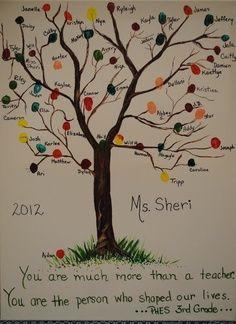 Fingerprint class tree