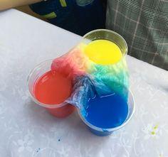 Ana ve ara renkler deneyi çiğdem öğretmen