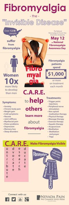 The Girl in Yoga Pants • Fibromyalgia: The Invisible Disease Infographic