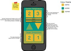 A simplistic app to control temperature in your home