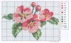 Lavores da Ana Paula: Rosas Silvestres- toalhinha