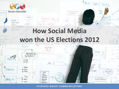 how-social-media-won-the-us-elections-2012 by Matthias Lüfkens via Slideshare