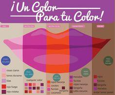 Que color de labial usar según el tono de tú piel. #labial #color #lipstick…