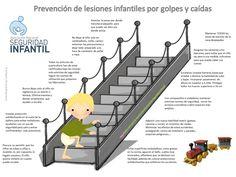 Atención si tu bebé se inicia a gatear o caminar: Decálogo de seguridad infantil para evitar caídas en el hogar http://blgs.co/j-oQnv